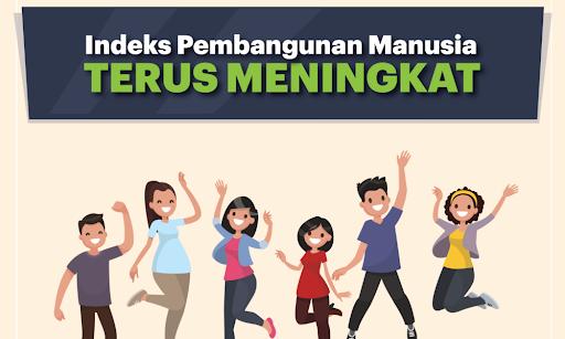 indek pembangunan manusia indonesia
