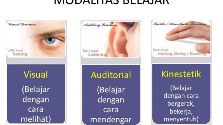 modalitas belajar murid