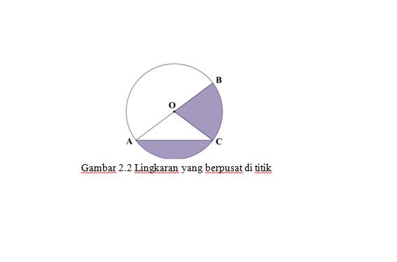 bagian bagian lingkaran berpusat di O