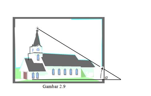 gereja trigonometri