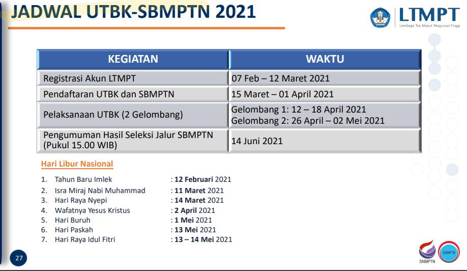 jadwal sbmptn 2021