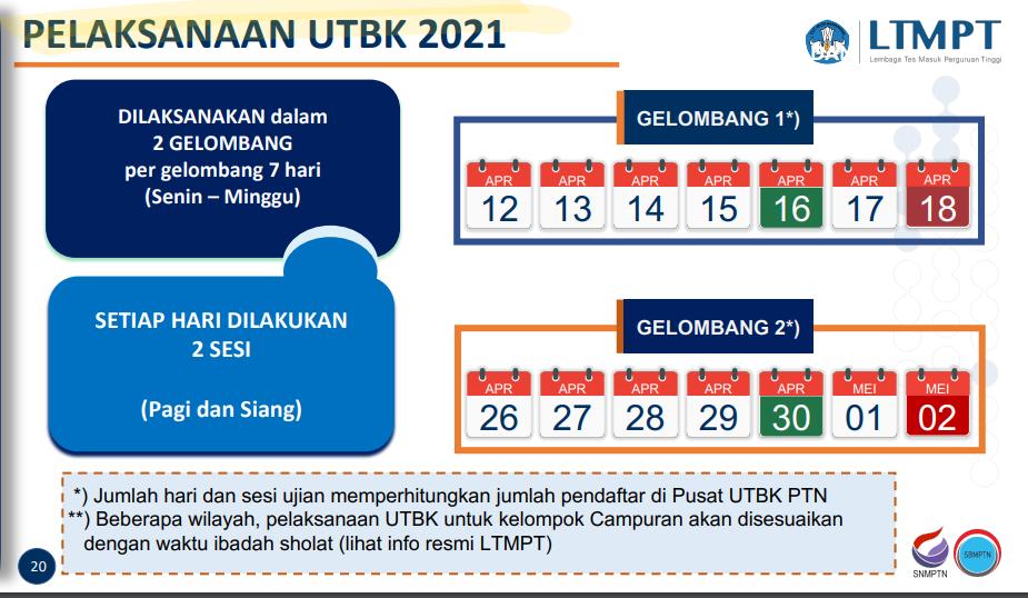 pelaksanaan UTBK SBMPTN 2021