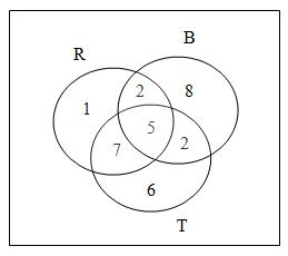 soal tes bakat skolastik diagram Venn