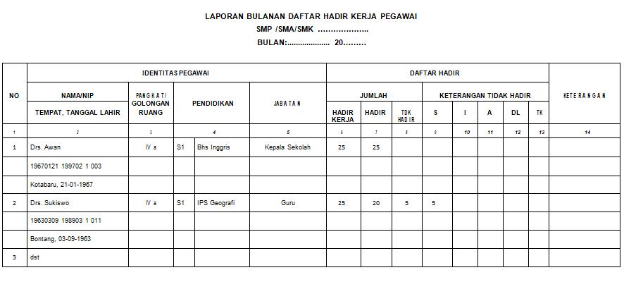 Contoh dokumen daftar hadir guru dan pegawai