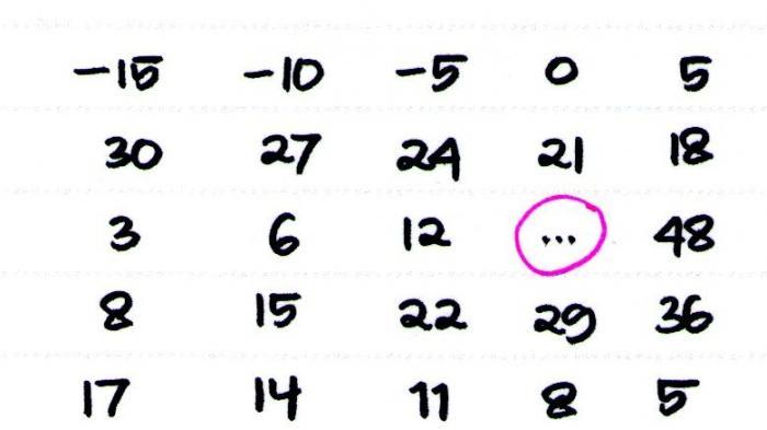 cara mengerjakan deret angka dengan cepat