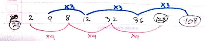pola bilangan jawaban nomor 21
