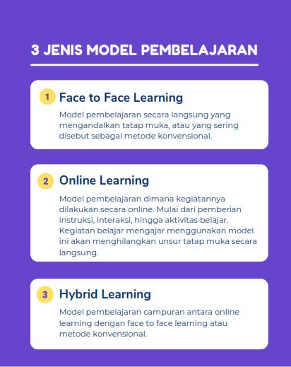 Apa itu hybrid learning