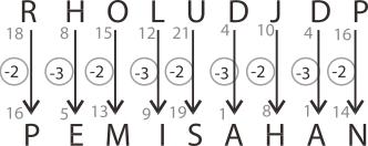 Jawaban contoh soal nomor 10