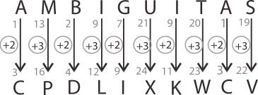 pola jawaban contoh soal 10 bahasa panda